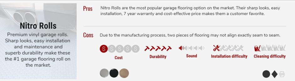 Best Garage Flooring